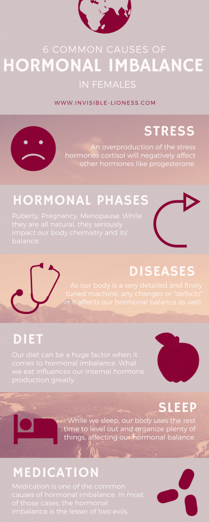 Infographic: 6 common causes of hormonal imbalance in females: stress, hormonal phases, diseases, diet, sleep, and medication