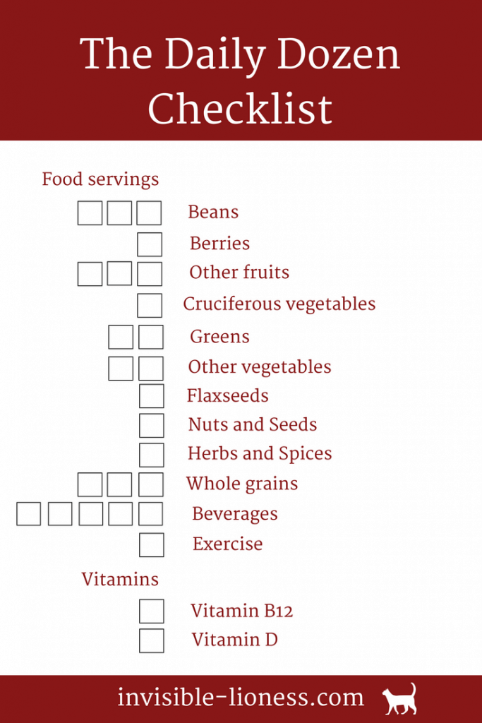 This is Dr Greger's daily dozen checklist. Using this every day will make healthy eating super easy- you simply won't have time or hunger for other foods anymore. #healthyeating #habits